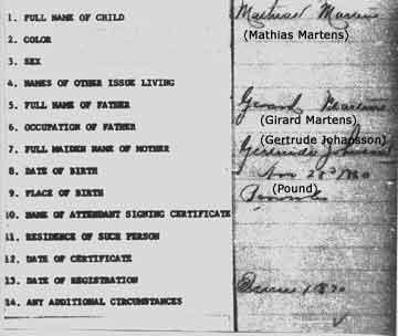 Mathias Martens' Birth Record